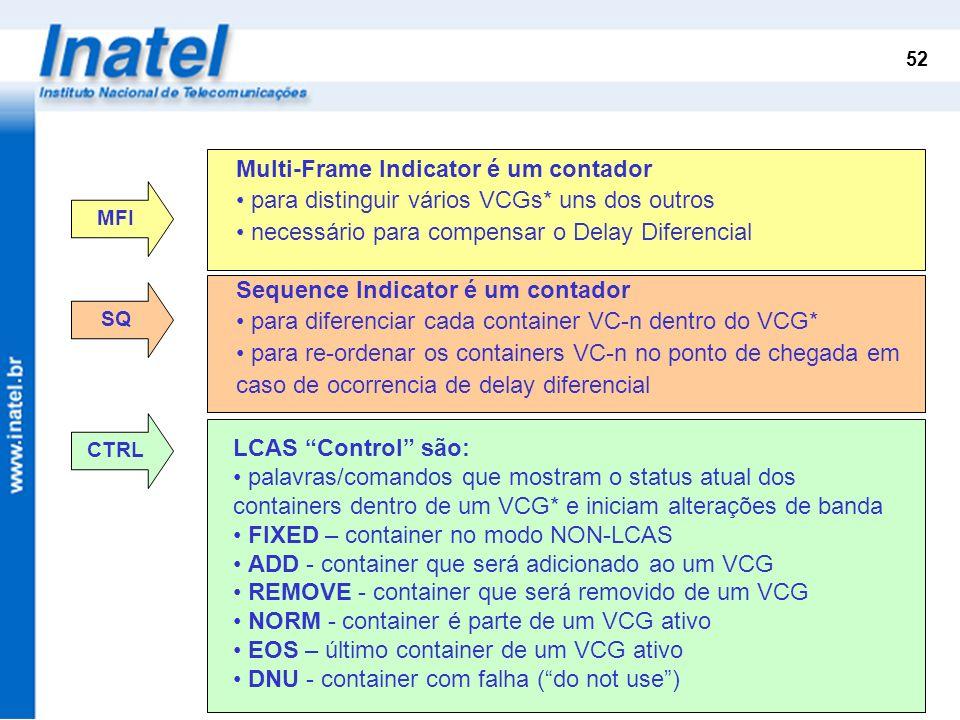 Multi-Frame Indicator é um contador