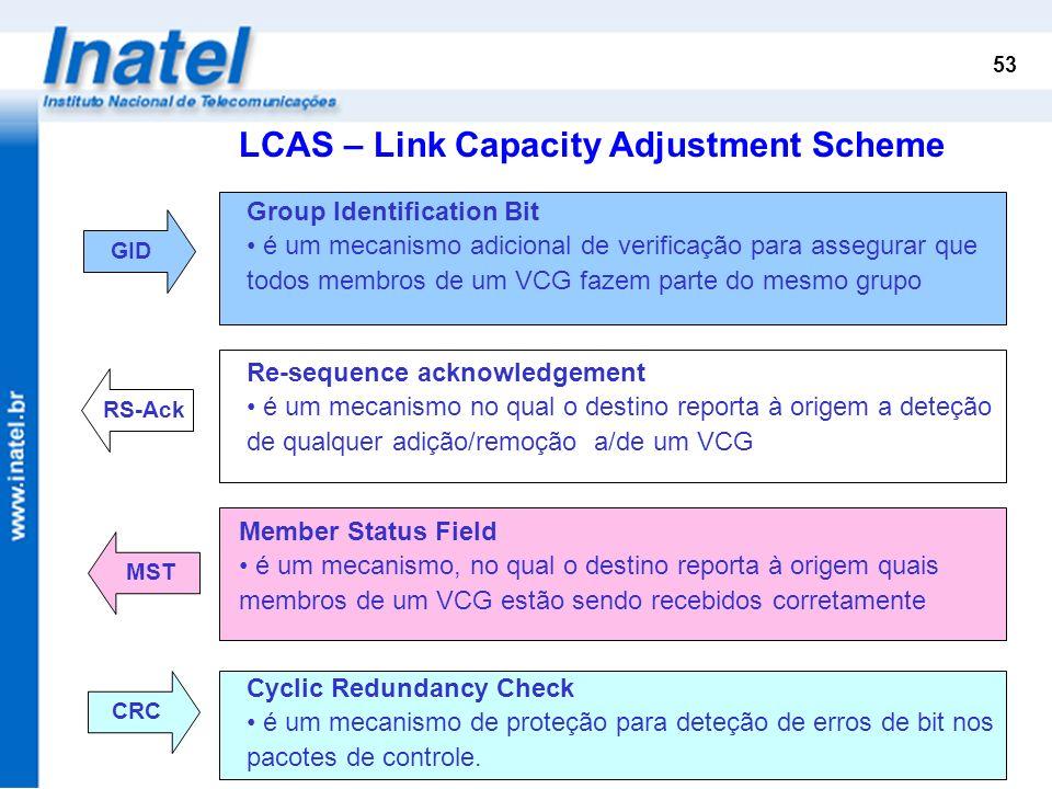 LCAS – Link Capacity Adjustment Scheme