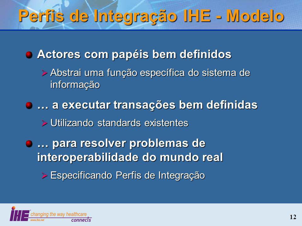 Perfis de Integração IHE - Modelo