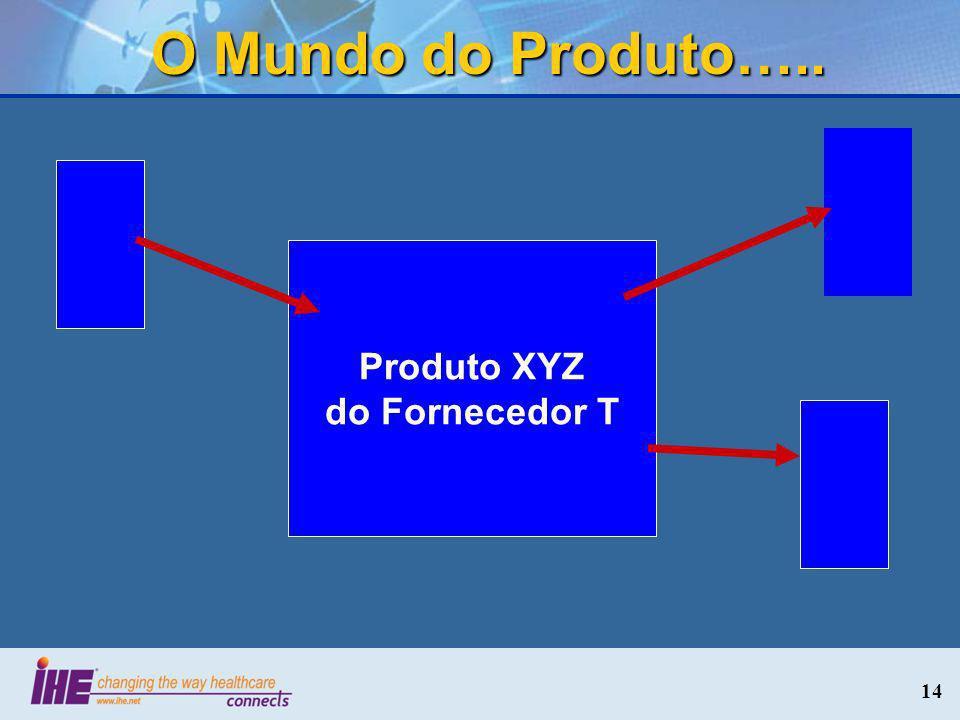 Produto XYZ do Fornecedor T