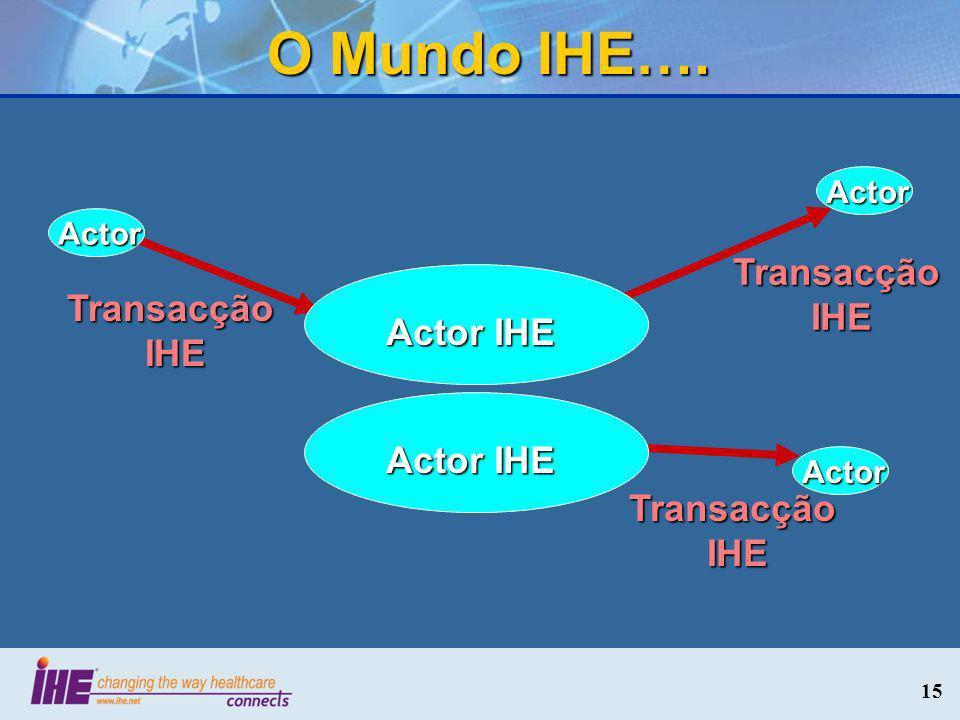 O Mundo IHE…. Transacção IHE Transacção IHE Actor IHE Actor IHE