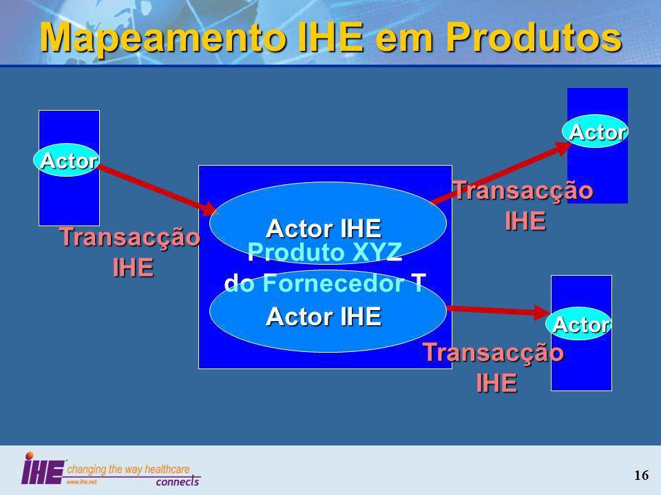 Mapeamento IHE em Produtos