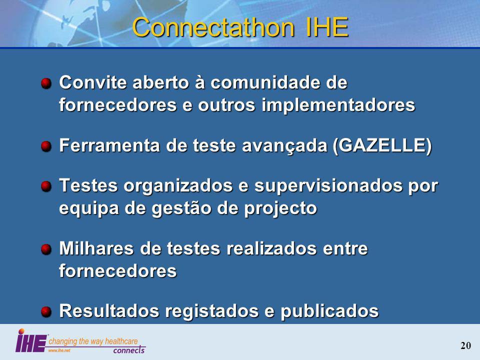 Connectathon IHE Convite aberto à comunidade de fornecedores e outros implementadores. Ferramenta de teste avançada (GAZELLE)