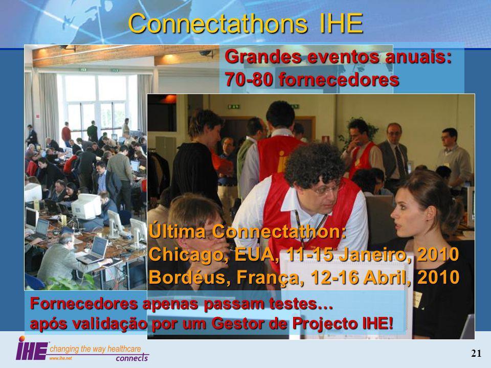 Connectathons IHE Grandes eventos anuais: 70-80 fornecedores