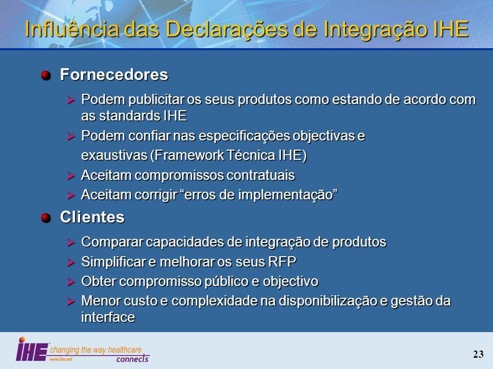 Influência das Declarações de Integração IHE