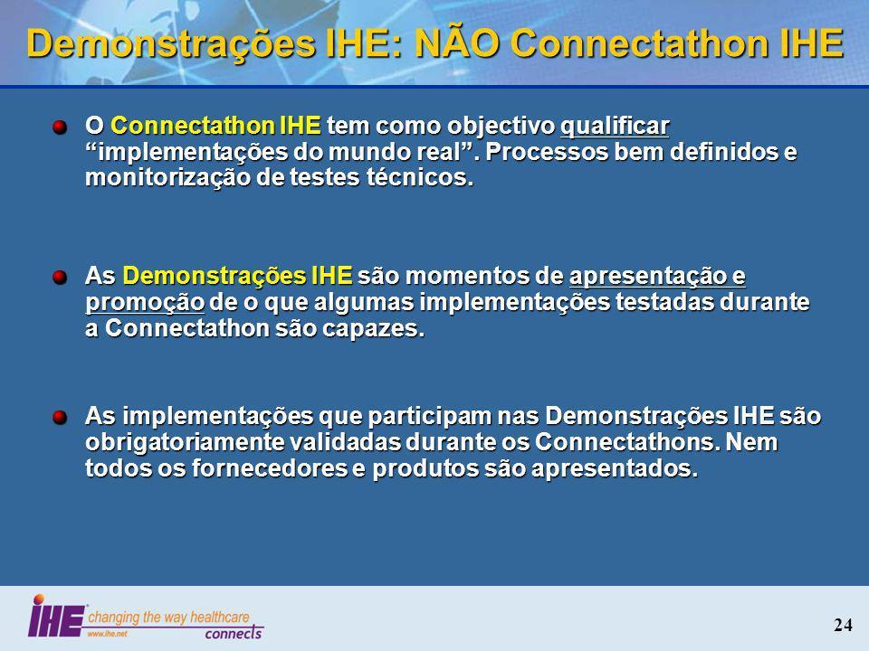 Demonstrações IHE: NÃO Connectathon IHE