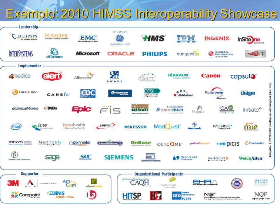 Exemplo: 2010 HIMSS Interoperability Showcase