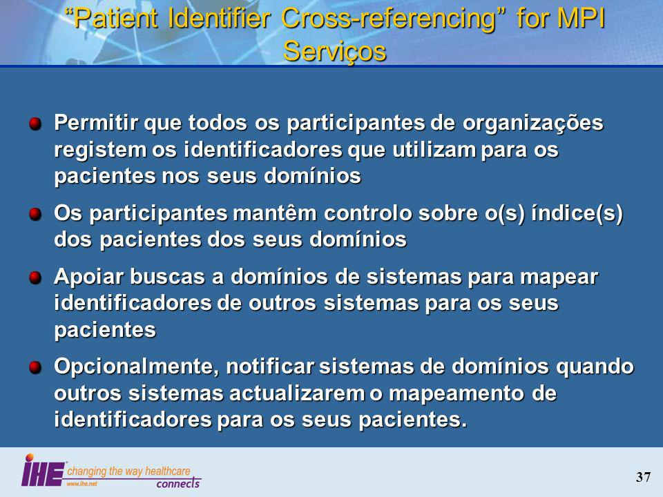 Patient Identifier Cross-referencing for MPI Serviços