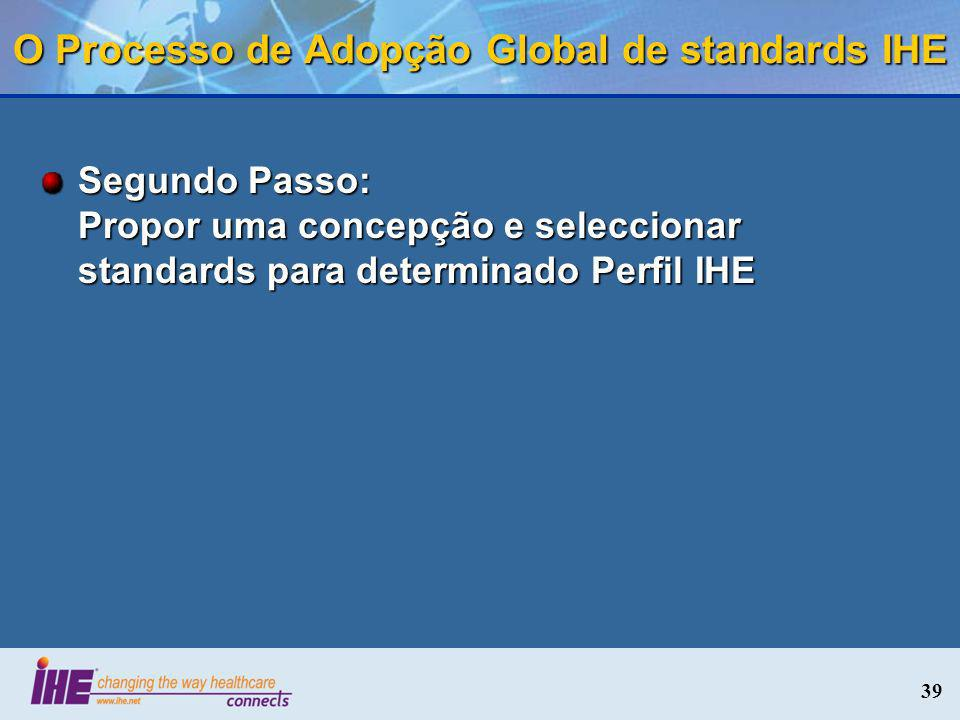 O Processo de Adopção Global de standards IHE