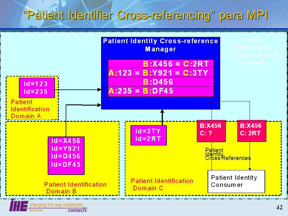 Patient Identifier Cross-referencing para MPI