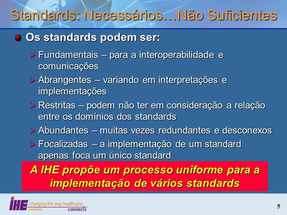 Standards: Necessários…Não Suficientes