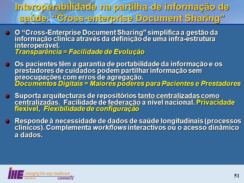 Interoperabilidade na partilha de informação de saúde: Cross-enterprise Document Sharing