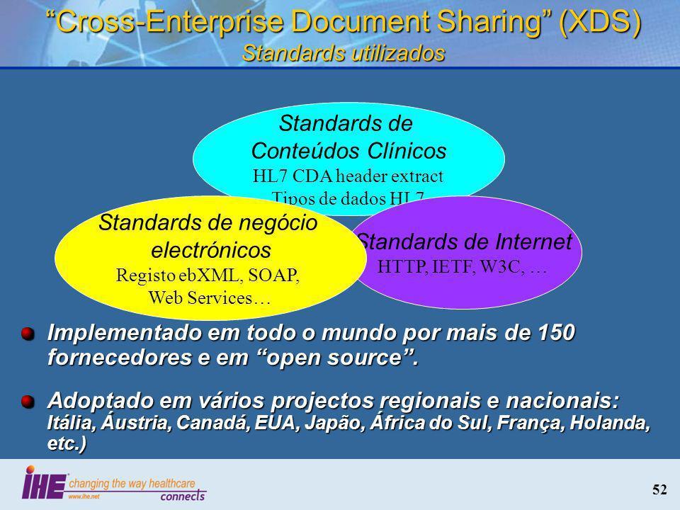 Cross-Enterprise Document Sharing (XDS) Standards utilizados