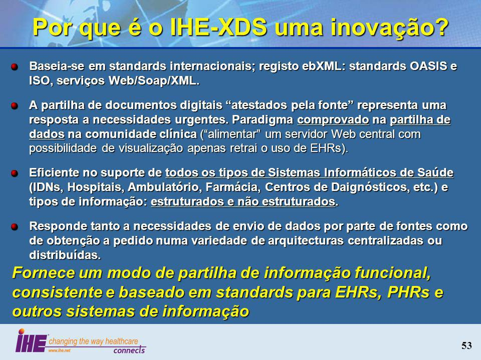 Por que é o IHE-XDS uma inovação