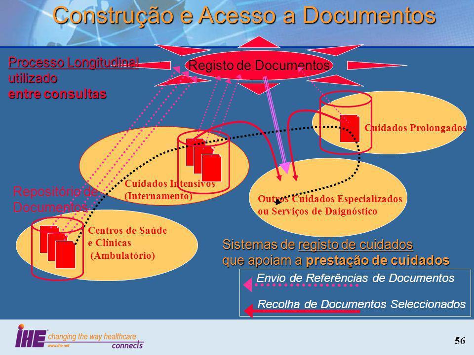 Construção e Acesso a Documentos