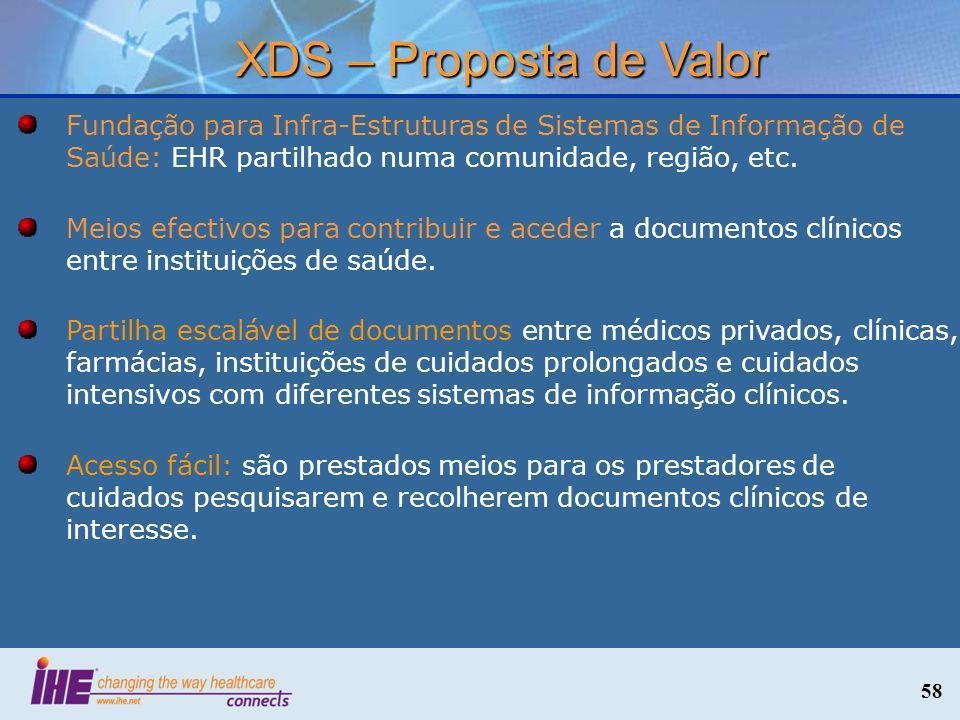 XDS – Proposta de Valor Fundação para Infra-Estruturas de Sistemas de Informação de Saúde: EHR partilhado numa comunidade, região, etc.