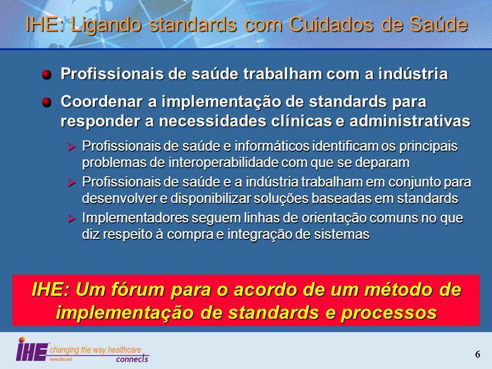IHE: Ligando standards com Cuidados de Saúde