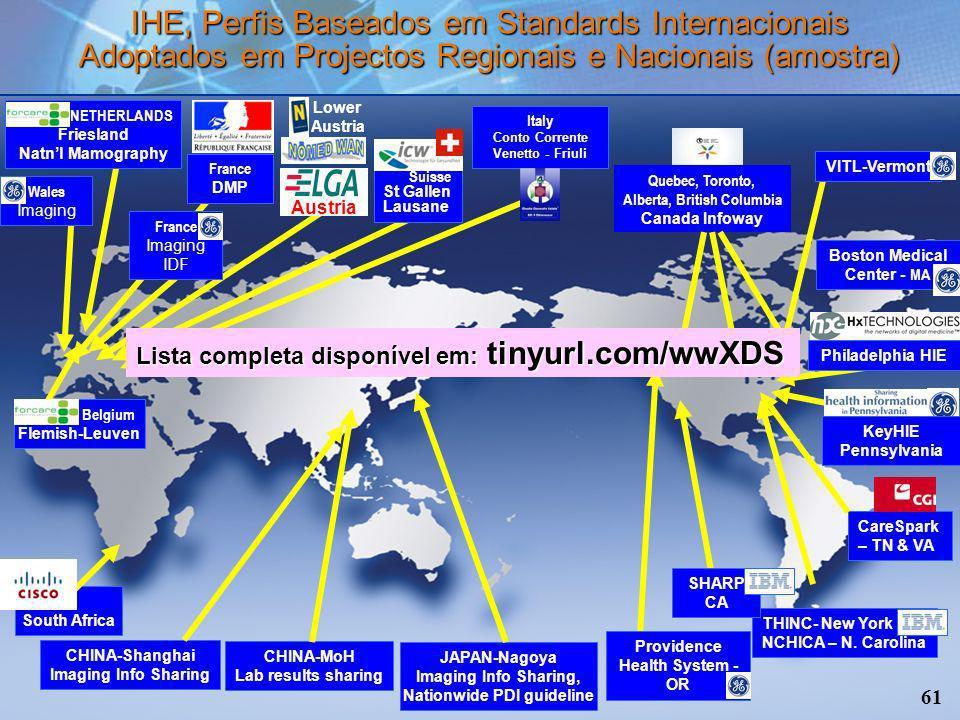 IHE, Perfis Baseados em Standards Internacionais Adoptados em Projectos Regionais e Nacionais (amostra)