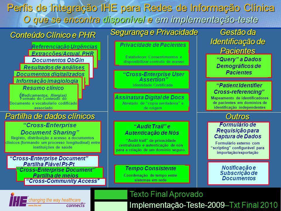 Perfis de Integração IHE para Redes de Informação Clínica O que se encontra disponível e em implementação-teste