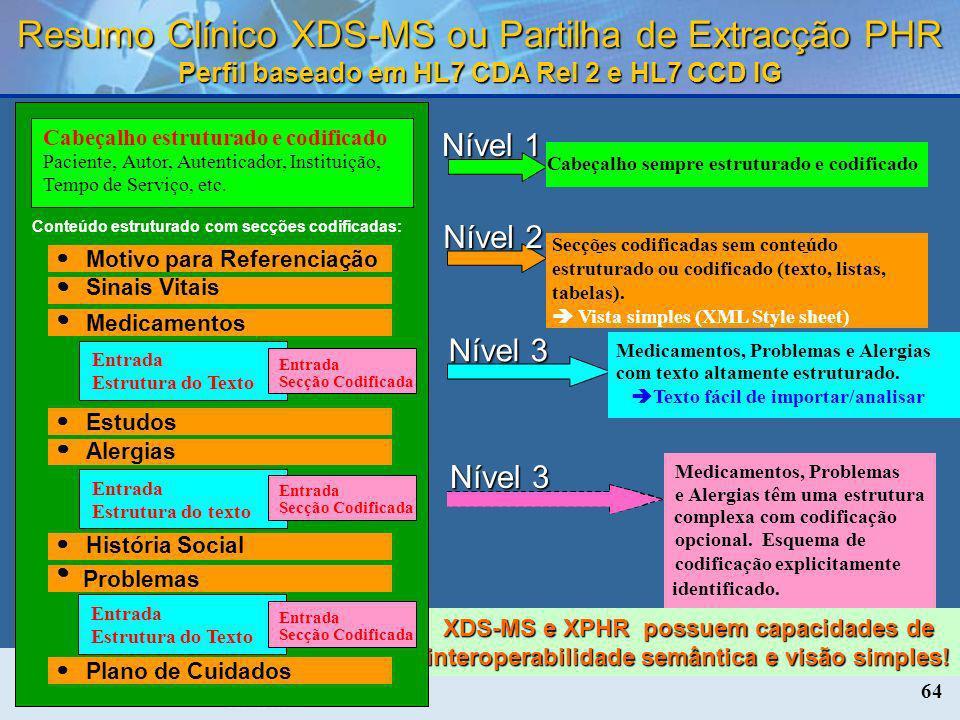 Resumo Clínico XDS-MS ou Partilha de Extracção PHR Perfil baseado em HL7 CDA Rel 2 e HL7 CCD IG
