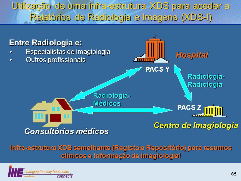 Utilização de uma infra-estrutura XDS para aceder a Relatórios de Radiologia e Imagens (XDS-I)