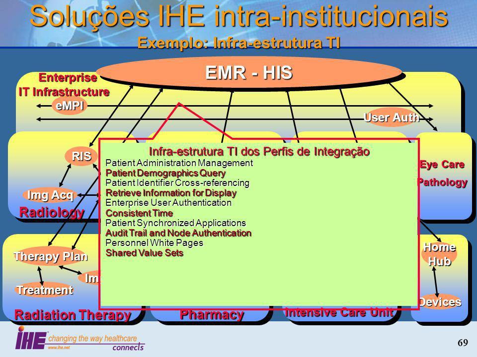 Soluções IHE intra-institucionais Exemplo: Infra-estrutura TI