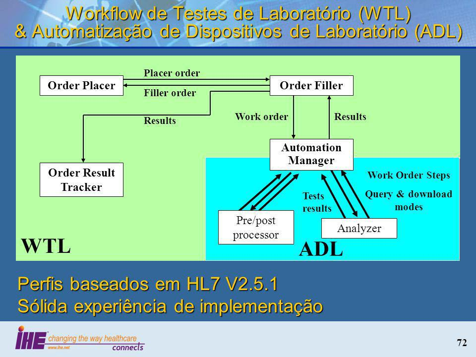 Workflow de Testes de Laboratório (WTL) & Automatização de Dispositivos de Laboratório (ADL)