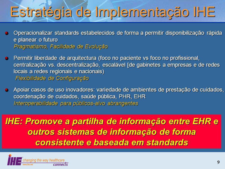 Estratégia de Implementação IHE