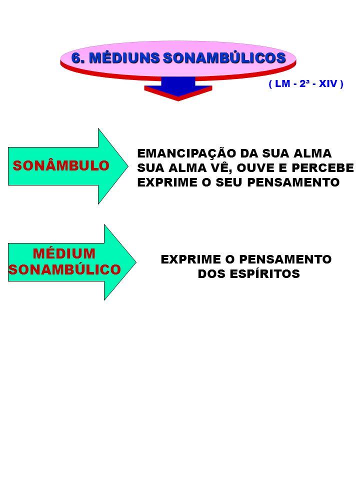 6. MÉDIUNS SONAMBÚLICOS SONÂMBULO MÉDIUM SONAMBÚLICO
