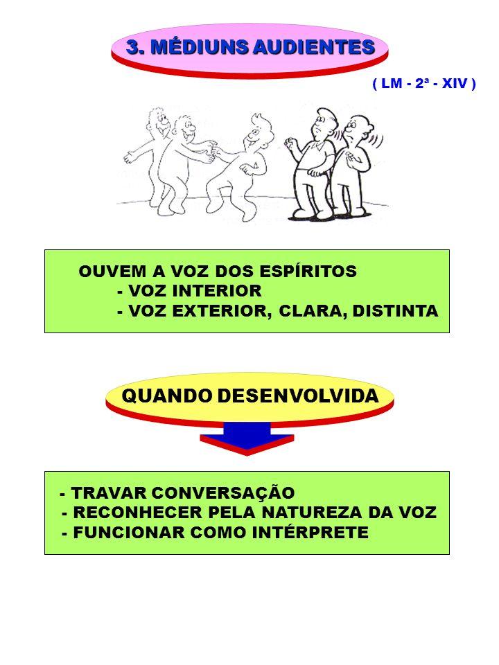 3. MÉDIUNS AUDIENTES QUANDO DESENVOLVIDA
