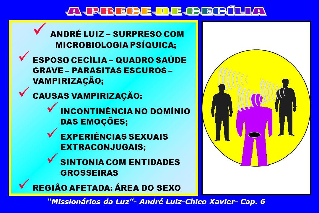ANDRÉ LUIZ – SURPRESO COM MICROBIOLOGIA PSÍQUICA;