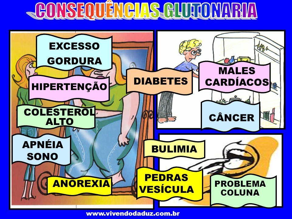 CONSEQUÊNCIAS GLUTONARIA