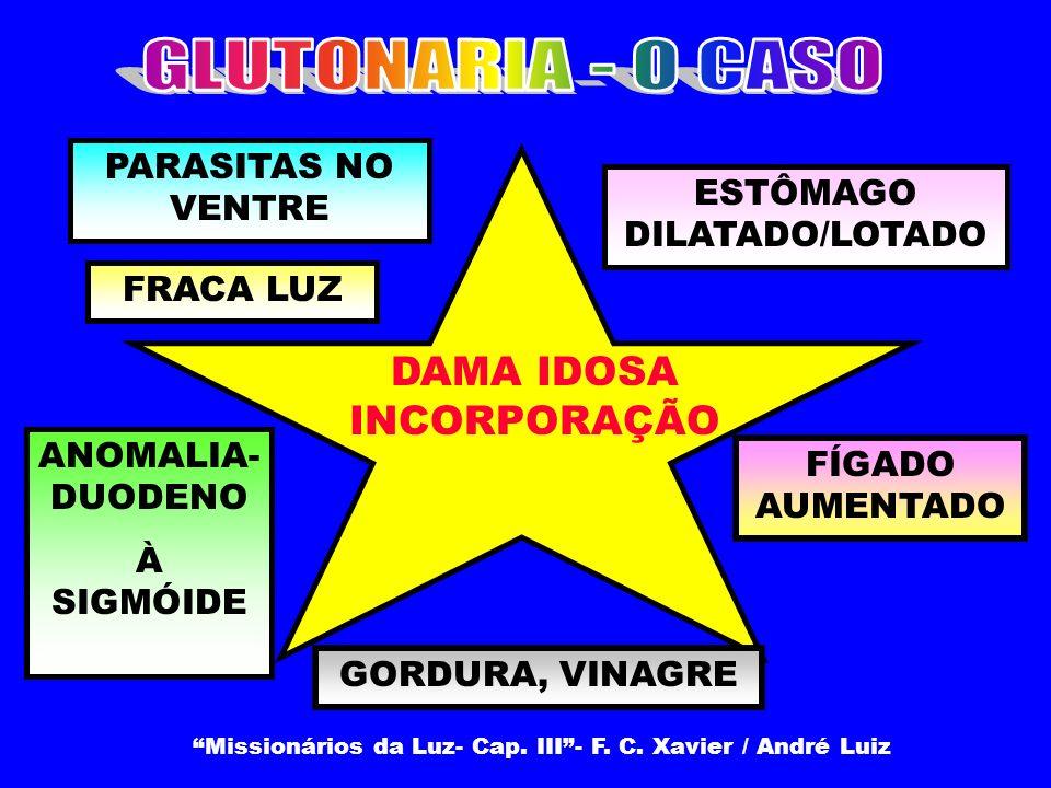 GLUTONARIA - O CASO DAMA IDOSA INCORPORAÇÃO PARASITAS NO VENTRE