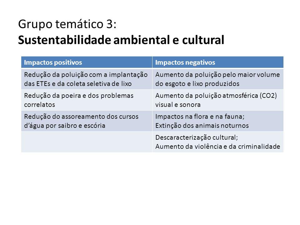 Grupo temático 3: Sustentabilidade ambiental e cultural