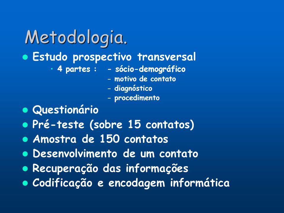 Metodologia. Estudo prospectivo transversal Questionário