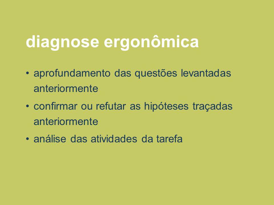 diagnose ergonômicaaprofundamento das questões levantadas anteriormente. confirmar ou refutar as hipóteses traçadas anteriormente.