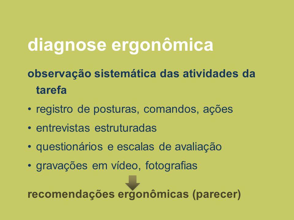 diagnose ergonômica observação sistemática das atividades da tarefa