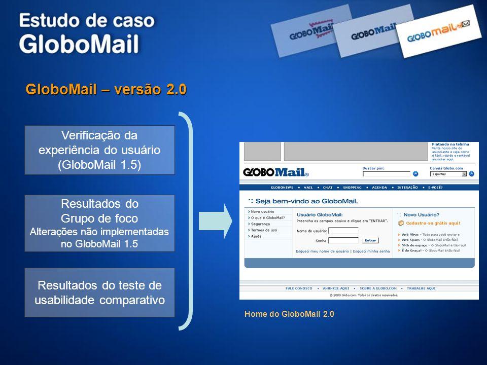 GloboMail – versão 2.0 Verificação da experiência do usuário (GloboMail 1.5) Resultados do Grupo de foco.