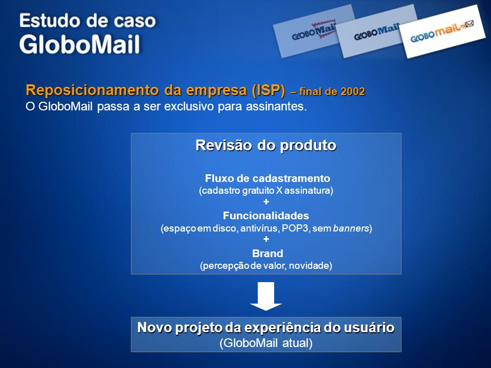 Reposicionamento da empresa (ISP) – final de 2002