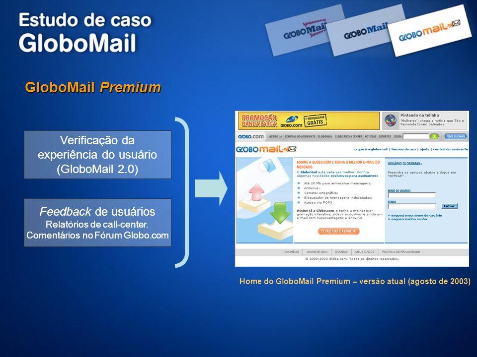 GloboMail Premium Verificação da experiência do usuário (GloboMail 2.0) Feedback de usuários Relatórios de call-center.