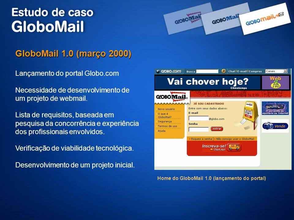 GloboMail 1.0 (março 2000) Lançamento do portal Globo.com