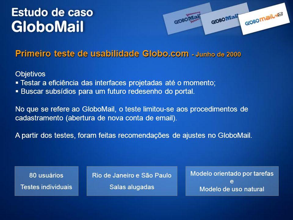 Primeiro teste de usabilidade Globo.com - Junho de 2000