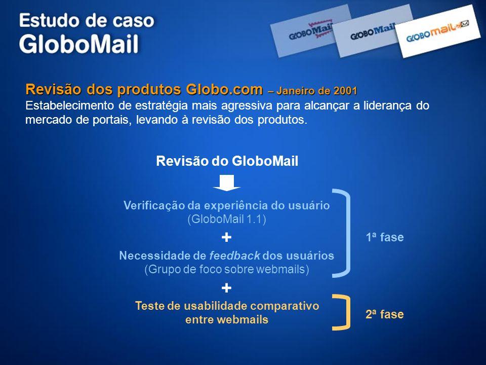 + Revisão dos produtos Globo.com – Janeiro de 2001
