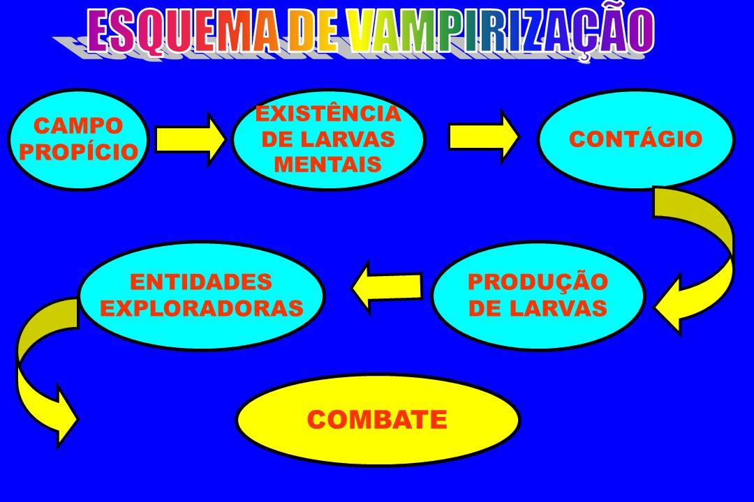 ESQUEMA DE VAMPIRIZAÇÃO