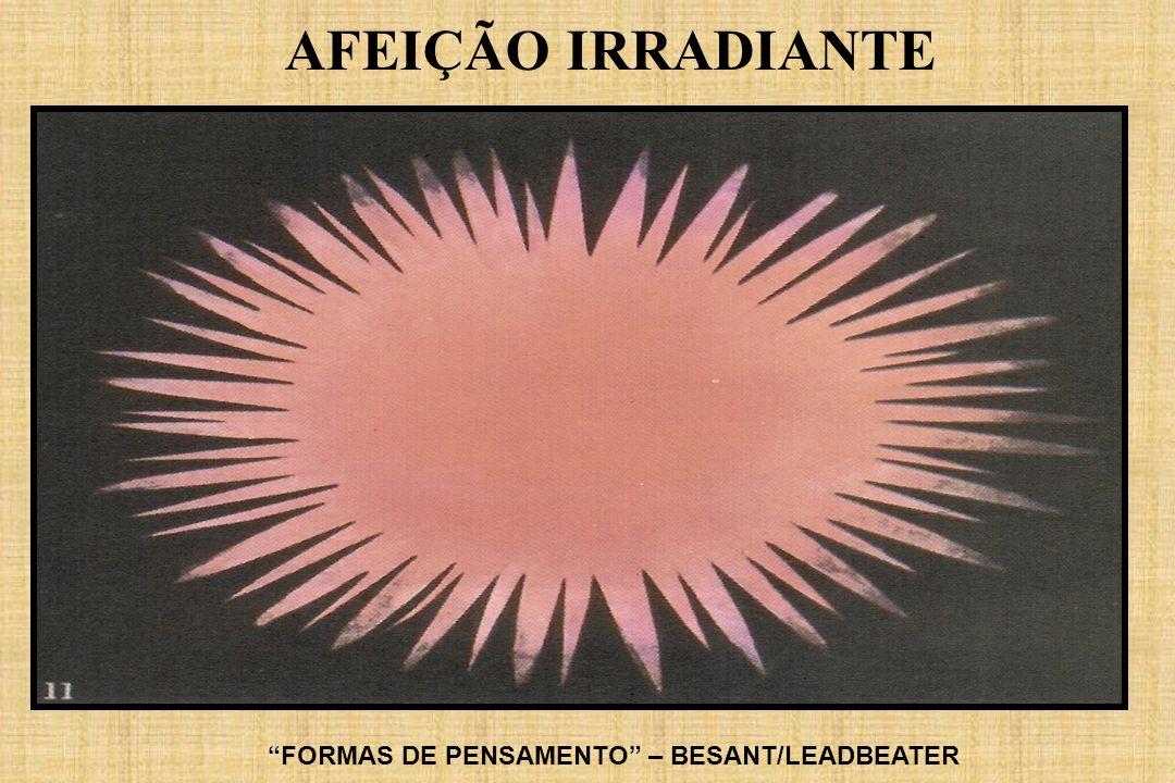 FORMAS DE PENSAMENTO – BESANT/LEADBEATER