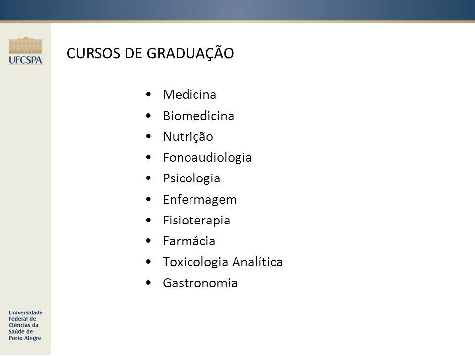 CURSOS DE GRADUAÇÃO Medicina Biomedicina Nutrição Fonoaudiologia