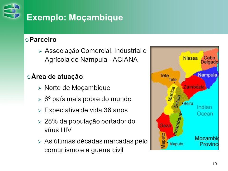 Exemplo: Moçambique Parceiro