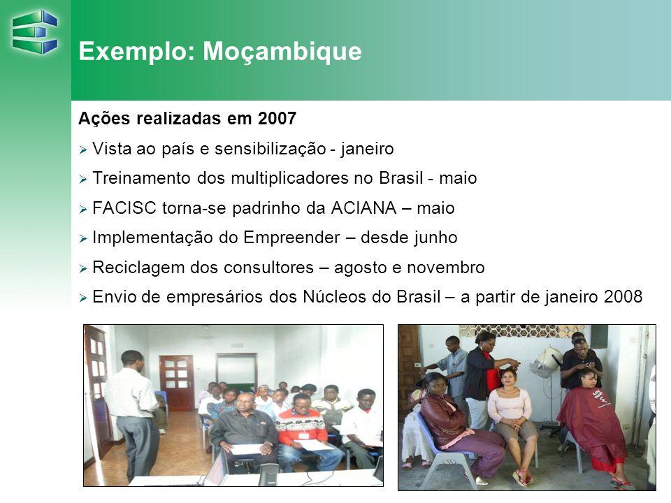 Exemplo: Moçambique Ações realizadas em 2007