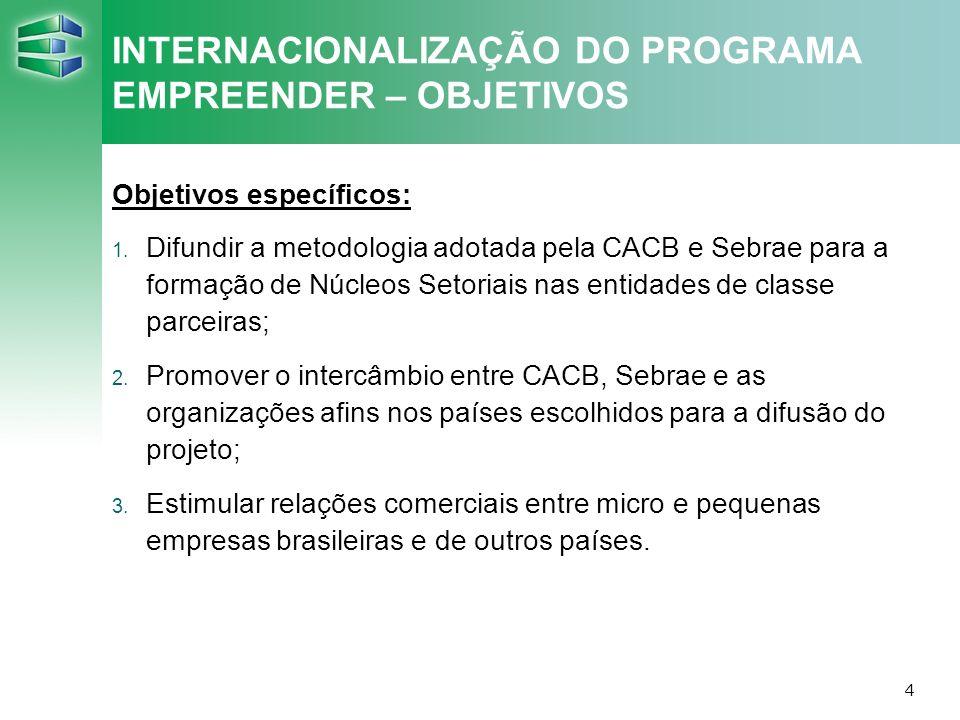 INTERNACIONALIZAÇÃO DO PROGRAMA EMPREENDER – OBJETIVOS