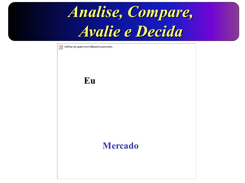Analise, Compare, Avalie e Decida